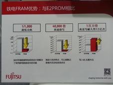 富士通FRAM助力中国高端医疗电子系统关键设计