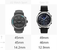 LG Watch Sport VS 三星Gear S3 参数对比