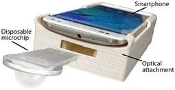 哈佛教授研发出基于智能手机的精液检测设备
