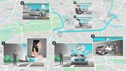 梅赛德斯和博世准备共同开发自动驾驶出租车