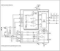 Maxim MAX13335E-6E汽车高保真立体声音频输入方案